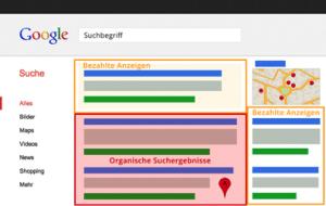 lokales Marketing in Google Maps